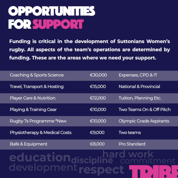 suttonians tribe fundraising brochure page 9